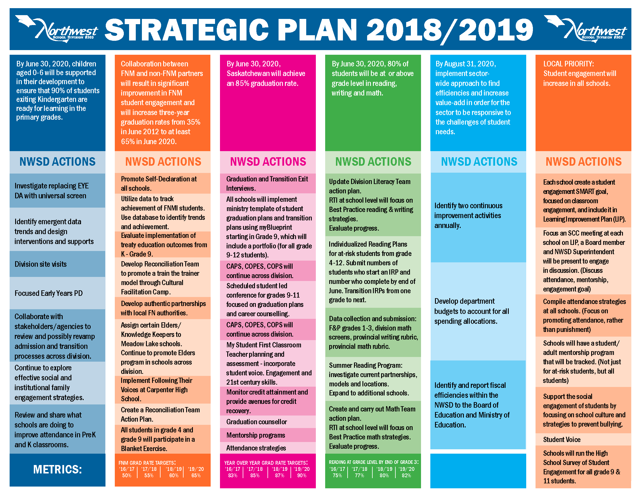 Strat Plan Poster Letter size 18-19.png