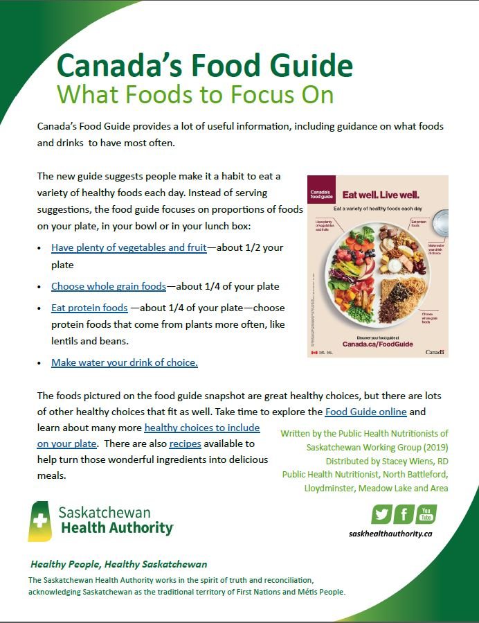 November School Nutrition Poster - Canada's Food Guide - What Foods to Focus On
